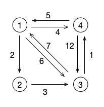 【PHP数据结构】图的应用:最短路径   8月更文挑战
